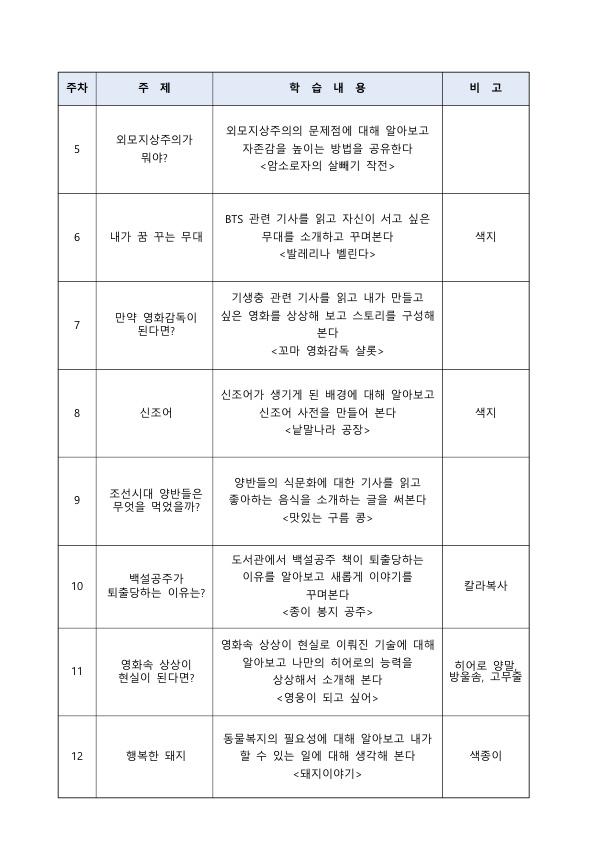 10. 초등3~4 - 그림책으로 본 신문이야기_2.jpg